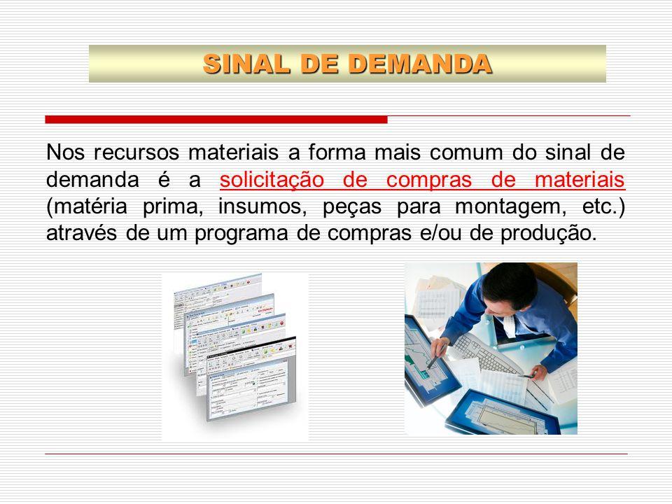 SINAL DE DEMANDA Nos recursos materiais a forma mais comum do sinal de demanda é a solicitação de compras de materiais (matéria prima, insumos, peças