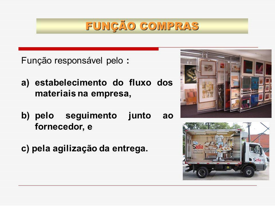 Função responsável pelo : a)estabelecimento do fluxo dos materiais na empresa, b)pelo seguimento junto ao fornecedor, e c) pela agilização da entrega.
