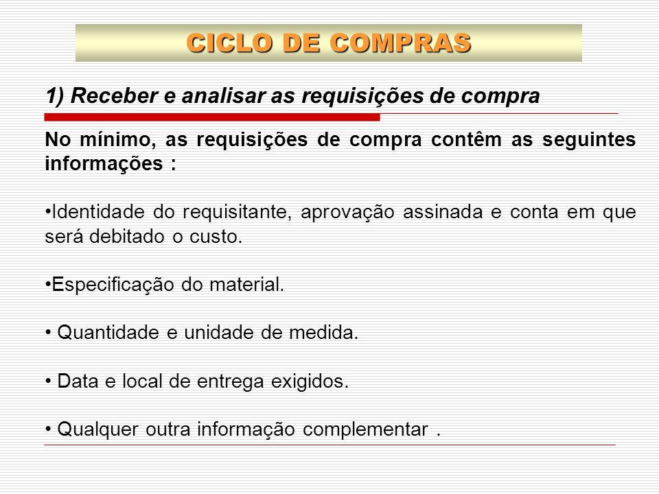 1) Receber e analisar as requisições de compra No mínimo, as requisições de compra contêm as seguintes informações : •Identidade do requisitante, apro