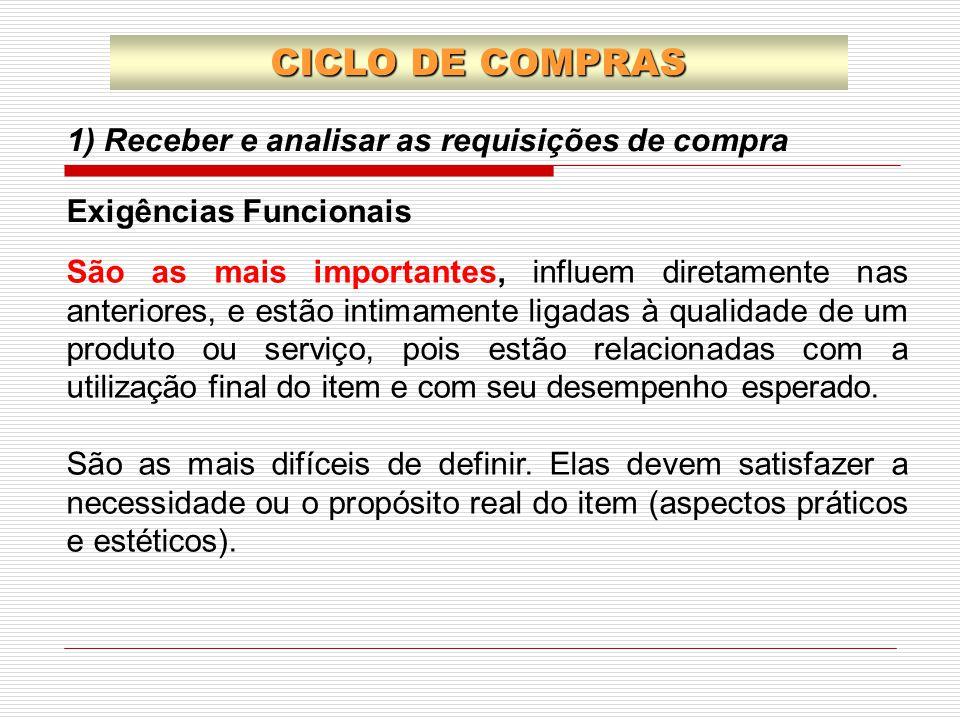 1) Receber e analisar as requisições de compra CICLO DE COMPRAS Exigências Funcionais São as mais importantes, influem diretamente nas anteriores, e e