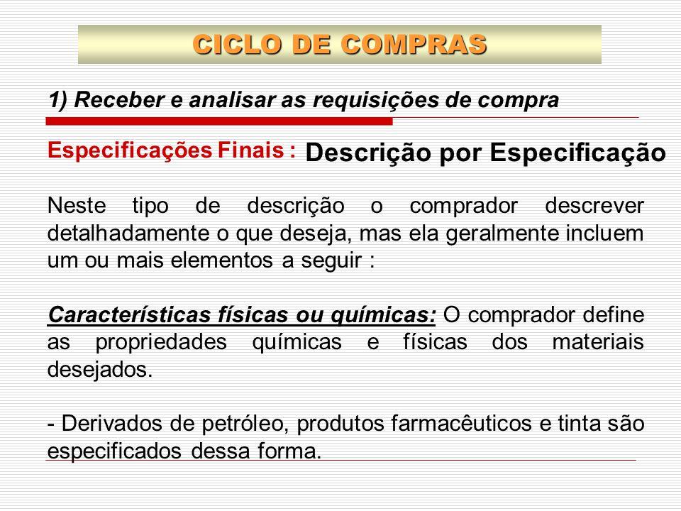 1) Receber e analisar as requisições de compra CICLO DE COMPRAS Neste tipo de descrição o comprador descrever detalhadamente o que deseja, mas ela ger
