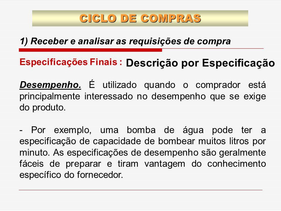 1) Receber e analisar as requisições de compra CICLO DE COMPRAS Desempenho. É utilizado quando o comprador está principalmente interessado no desempen
