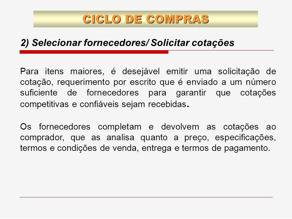 2) Selecionar fornecedores/ Solicitar cotações CICLO DE COMPRAS Para itens maiores, é desejável emitir uma solicitação de cotação, requerimento por es