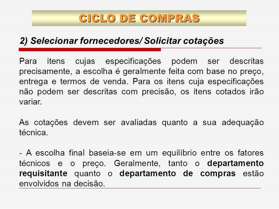 2) Selecionar fornecedores/ Solicitar cotações CICLO DE COMPRAS Para itens cujas especificações podem ser descritas precisamente, a escolha é geralmen