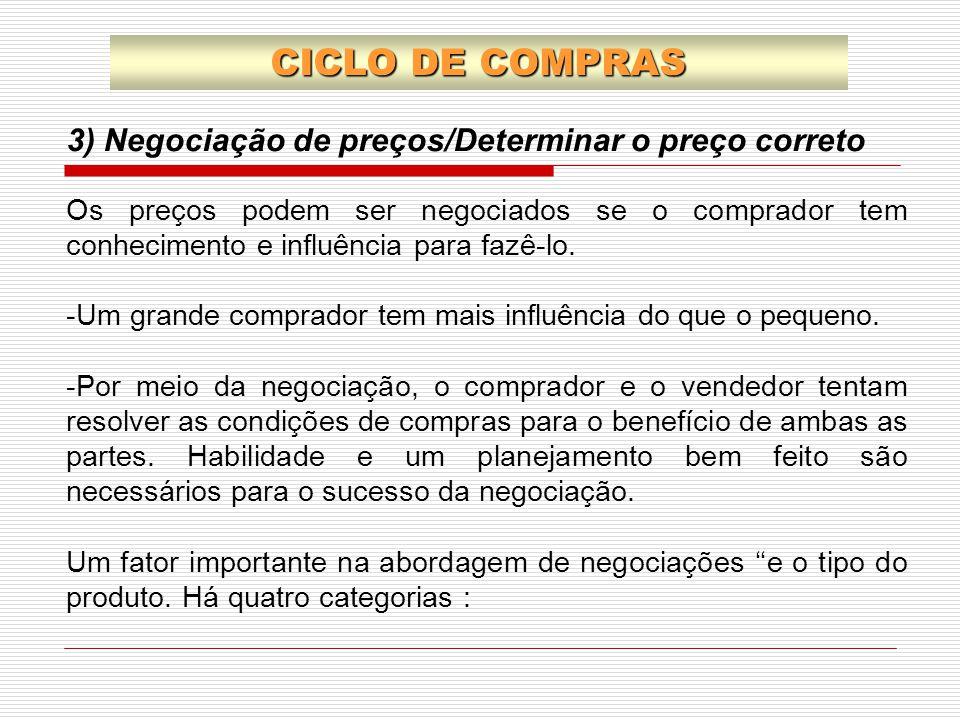 3) Negociação de preços/Determinar o preço correto CICLO DE COMPRAS Os preços podem ser negociados se o comprador tem conhecimento e influência para f