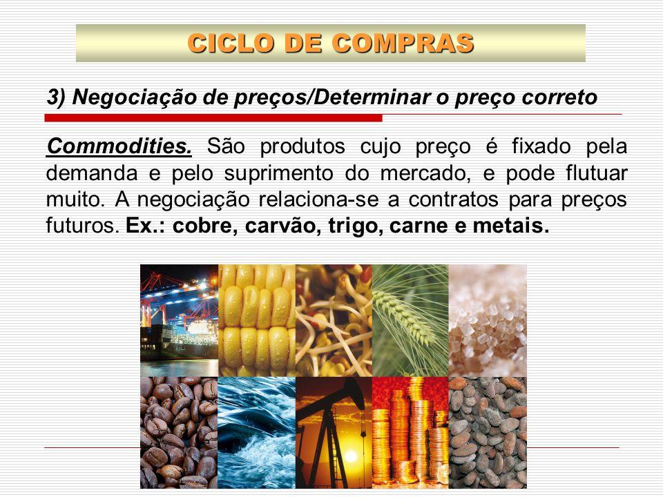 CICLO DE COMPRAS Commodities. São produtos cujo preço é fixado pela demanda e pelo suprimento do mercado, e pode flutuar muito. A negociação relaciona