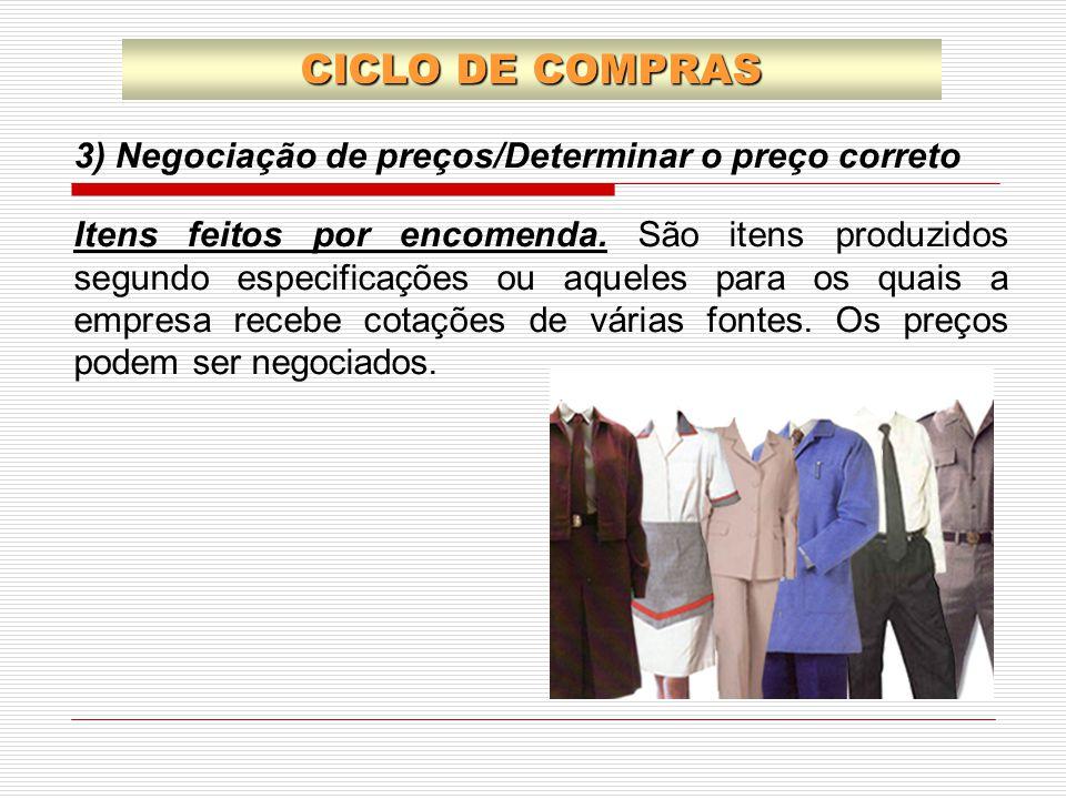 CICLO DE COMPRAS Itens feitos por encomenda. São itens produzidos segundo especificações ou aqueles para os quais a empresa recebe cotações de várias