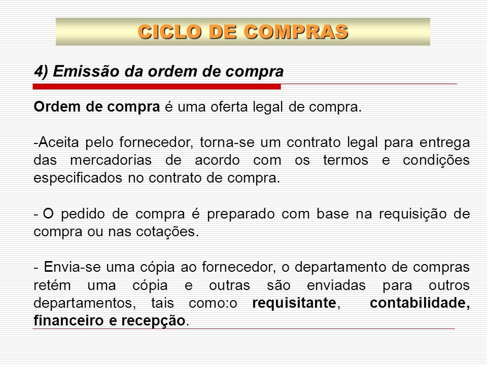 CICLO DE COMPRAS Ordem de compra é uma oferta legal de compra. -Aceita pelo fornecedor, torna-se um contrato legal para entrega das mercadorias de aco