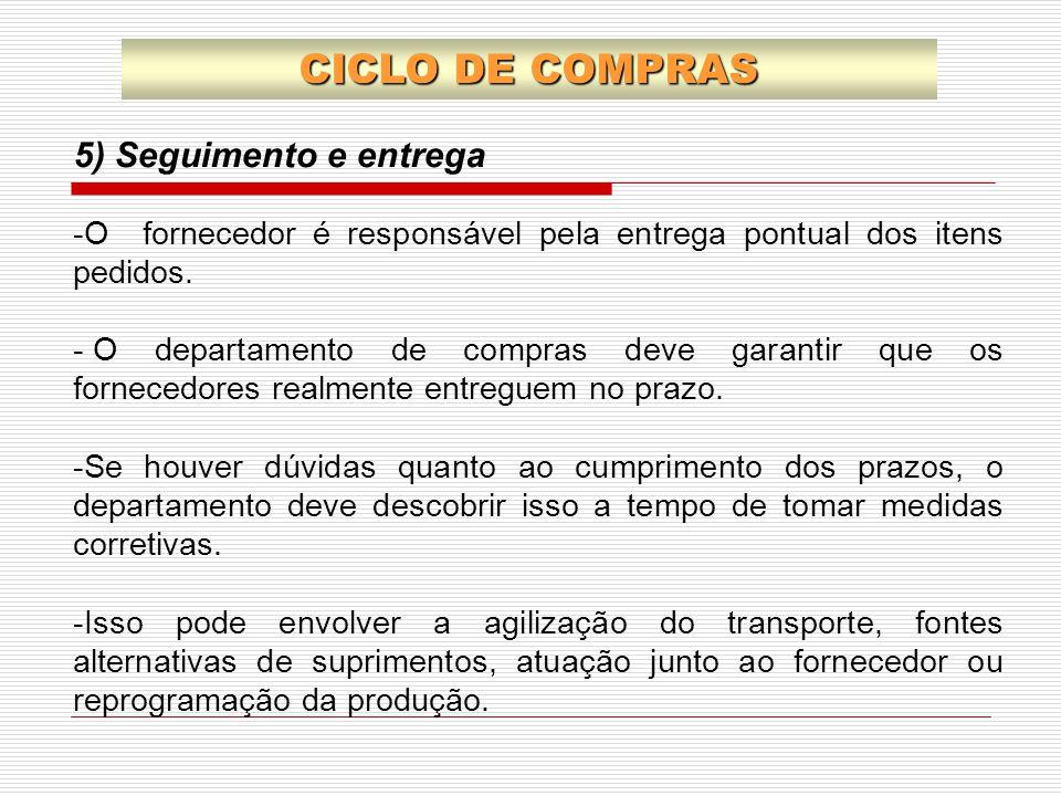 CICLO DE COMPRAS -O fornecedor é responsável pela entrega pontual dos itens pedidos. - O departamento de compras deve garantir que os fornecedores rea