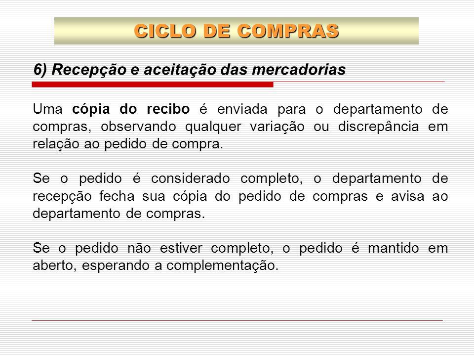 CICLO DE COMPRAS Uma cópia do recibo é enviada para o departamento de compras, observando qualquer variação ou discrepância em relação ao pedido de co