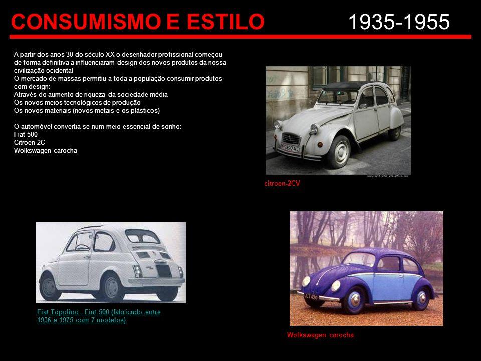 CONSUMISMO E ESTILO1935-1955 A partir dos anos 30 do século XX o desenhador profissional começou de forma definitiva a influenciaram design dos novos