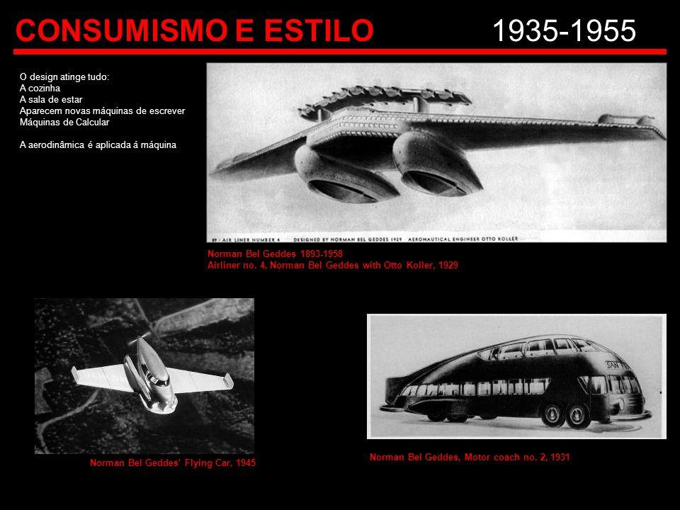 CONSUMISMO E ESTILO1935-1955 O design atinge tudo: A cozinha A sala de estar Aparecem novas máquinas de escrever Máquinas de Calcular A aerodinâmica é
