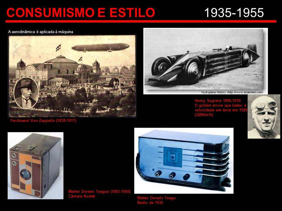 CONSUMISMO E ESTILO1935-1955 A aerodinâmica é aplicada á máquina Ferdinand Von Zeppelin (1838-1917) Henry Segrave 1896-1930 O golden arrow que bateu a