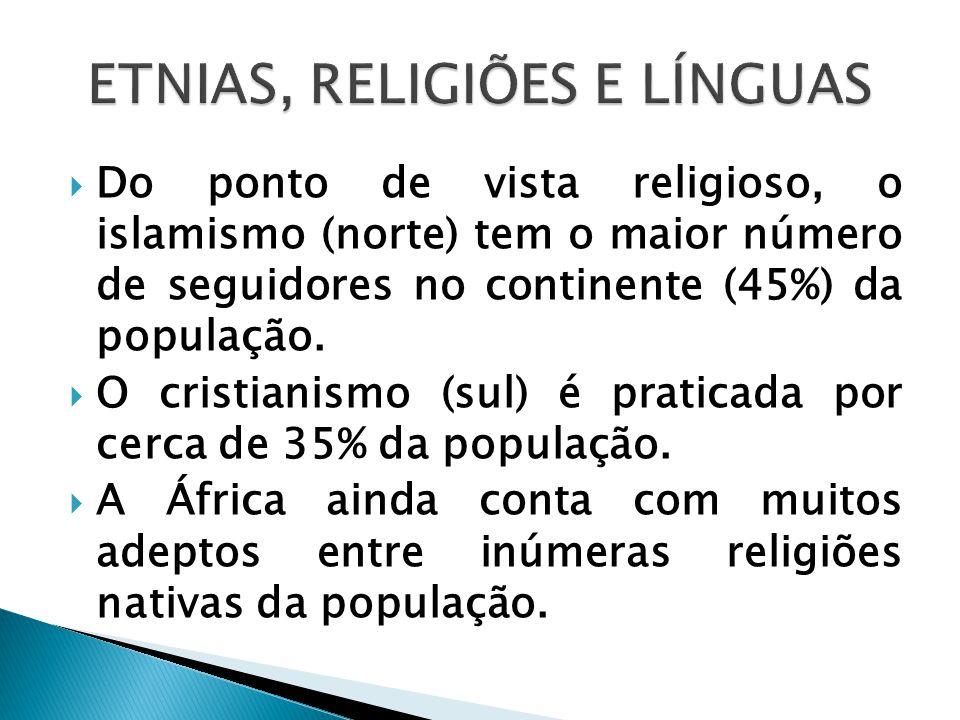  Do ponto de vista religioso, o islamismo (norte) tem o maior número de seguidores no continente (45%) da população.  O cristianismo (sul) é pratica