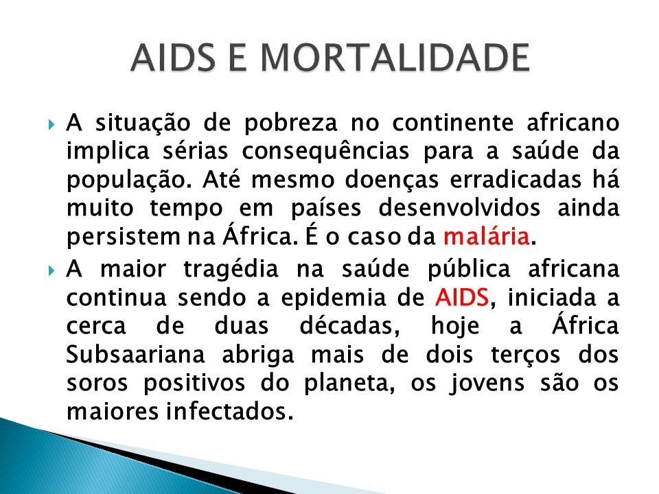  A situação de pobreza no continente africano implica sérias consequências para a saúde da população. Até mesmo doenças erradicadas há muito tempo em