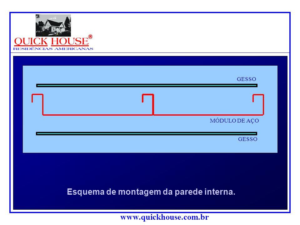 www.quickhouse.com.br REVESTIMENTOS: Os revestimentos a seguir apresentados são os utilizados normalmente em nossas obras, porém existe a possibilidad