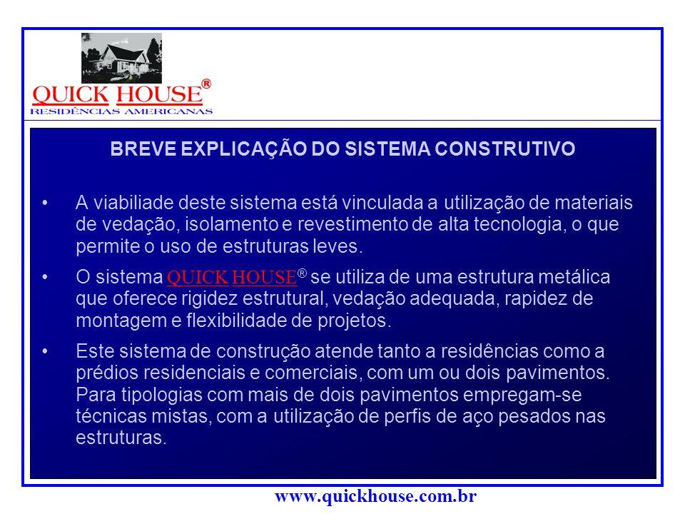 www.quickhouse.com.br Esquema de montagem da parede interna. GESSO MÓDULO DE AÇO
