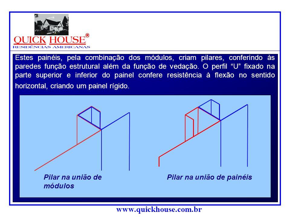 www.quickhouse.com.br Estes painéis, pela combinação dos módulos, criam pilares, conferindo às paredes função estrutural além da função de vedação.