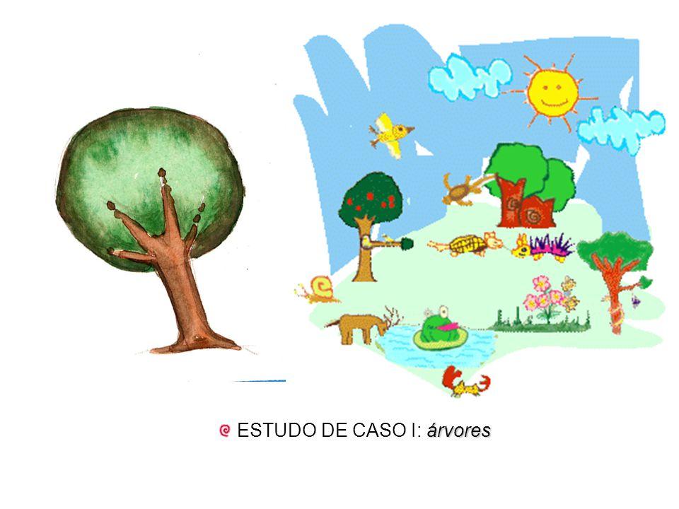 árvores ESTUDO DE CASO I: árvores