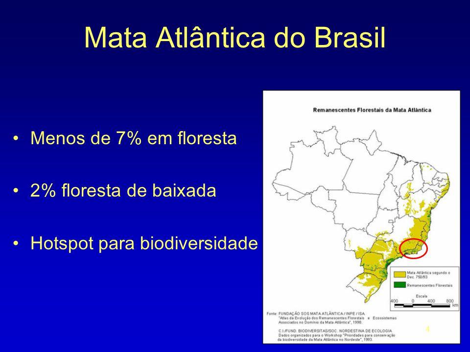 Mata Atlântica do Brasil •Menos de 7% em floresta •2% floresta de baixada •Hotspot para biodiversidade 4