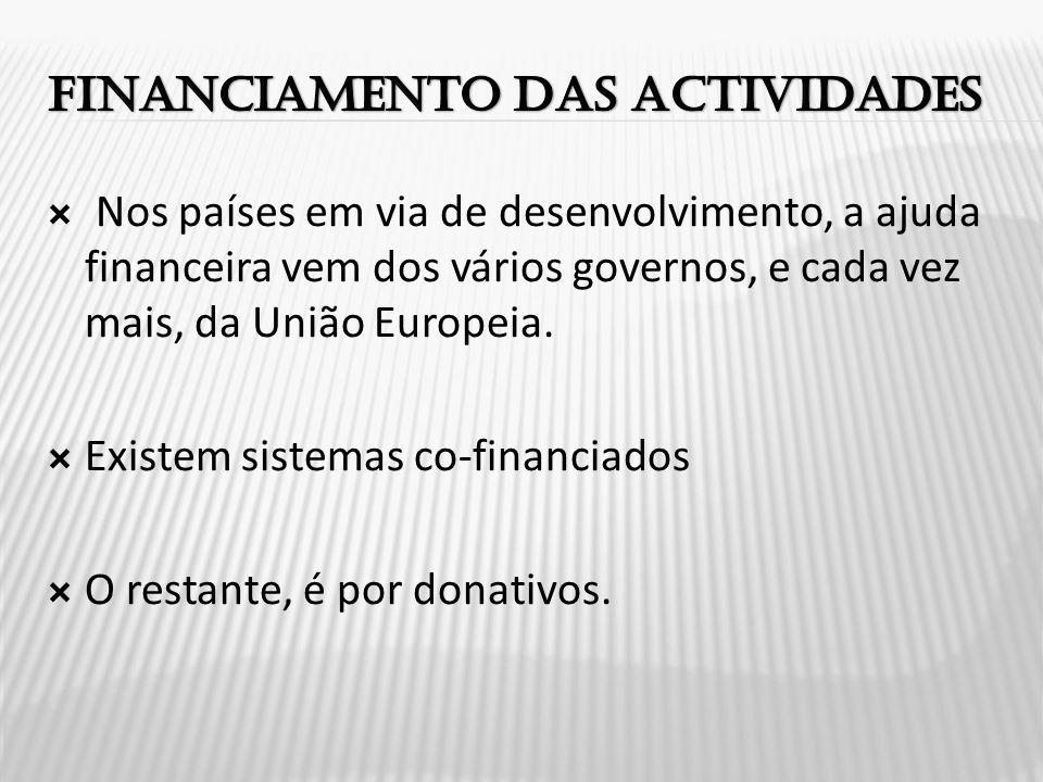  Nos países em via de desenvolvimento, a ajuda financeira vem dos vários governos, e cada vez mais, da União Europeia.