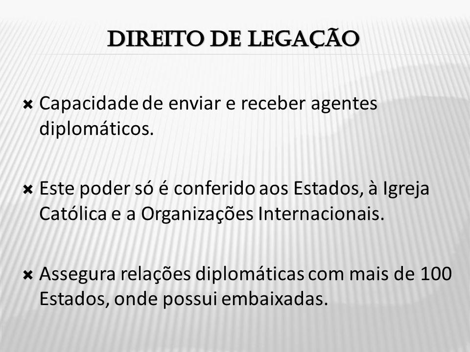  Capacidade de enviar e receber agentes diplomáticos.
