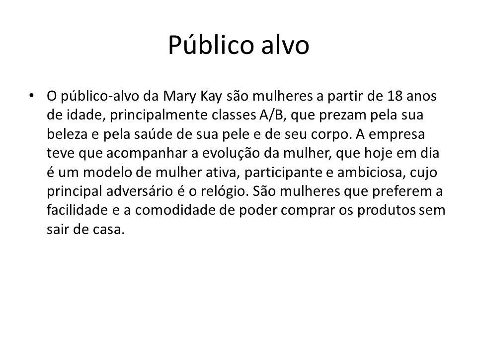 Público alvo • O público-alvo da Mary Kay são mulheres a partir de 18 anos de idade, principalmente classes A/B, que prezam pela sua beleza e pela saú