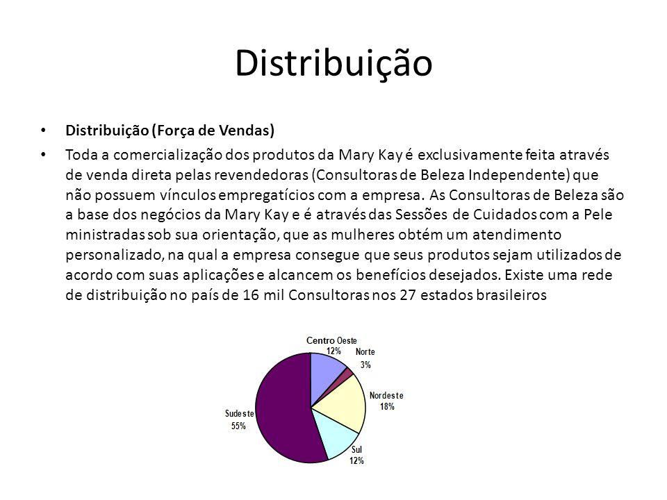 Distribuição • Distribuição (Força de Vendas) • Toda a comercialização dos produtos da Mary Kay é exclusivamente feita através de venda direta pelas r