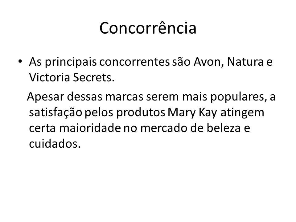Concorrência • As principais concorrentes são Avon, Natura e Victoria Secrets. Apesar dessas marcas serem mais populares, a satisfação pelos produtos
