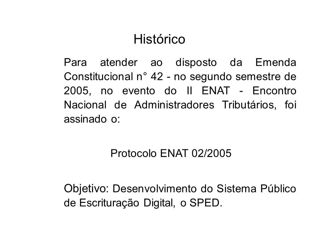 Histórico Para atender ao disposto da Emenda Constitucional n° 42 - no segundo semestre de 2005, no evento do II ENAT - Encontro Nacional de Administr