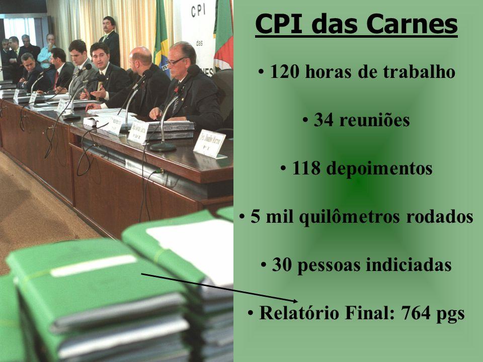 CPI das Carnes • 120 horas de trabalho • 34 reuniões • 118 depoimentos • 5 mil quilômetros rodados • 30 pessoas indiciadas • Relatório Final: 764 pgs