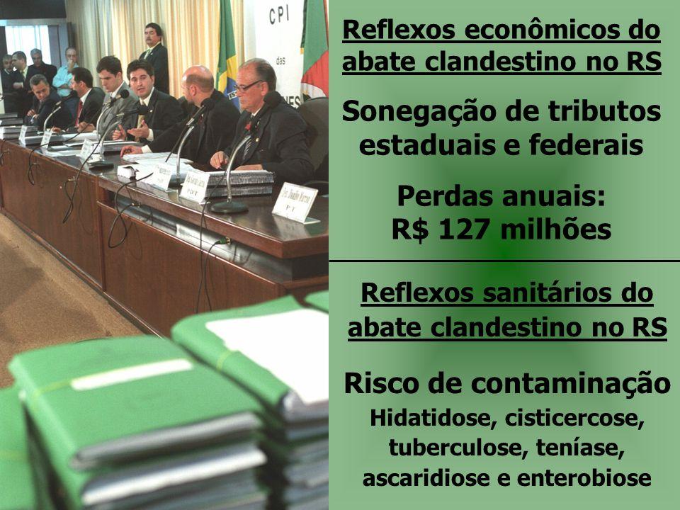 Reflexos econômicos do abate clandestino no RS Sonegação de tributos estaduais e federais Perdas anuais: R$ 127 milhões Reflexos sanitários do abate c