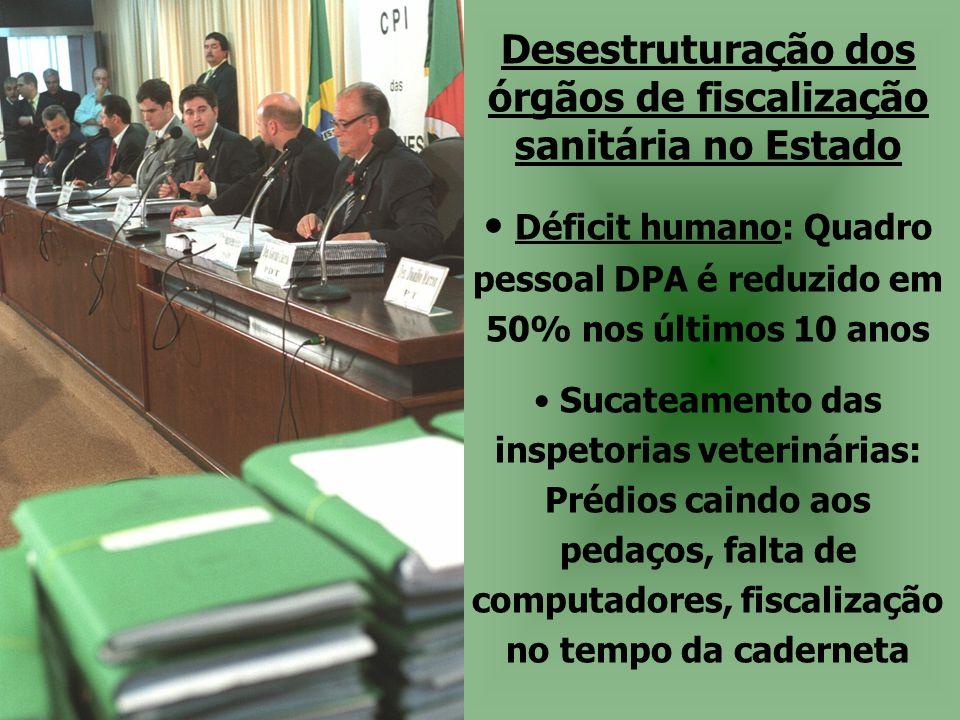 Desestruturação dos órgãos de fiscalização sanitária no Estado • Déficit humano: Quadro pessoal DPA é reduzido em 50% nos últimos 10 anos • Sucateamen