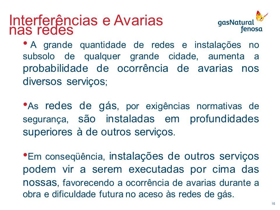 15 Interferências e Avarias nas redes • A grande quantidade de redes e instalações no subsolo de qualquer grande cidade, aumenta a probabilidade de oc