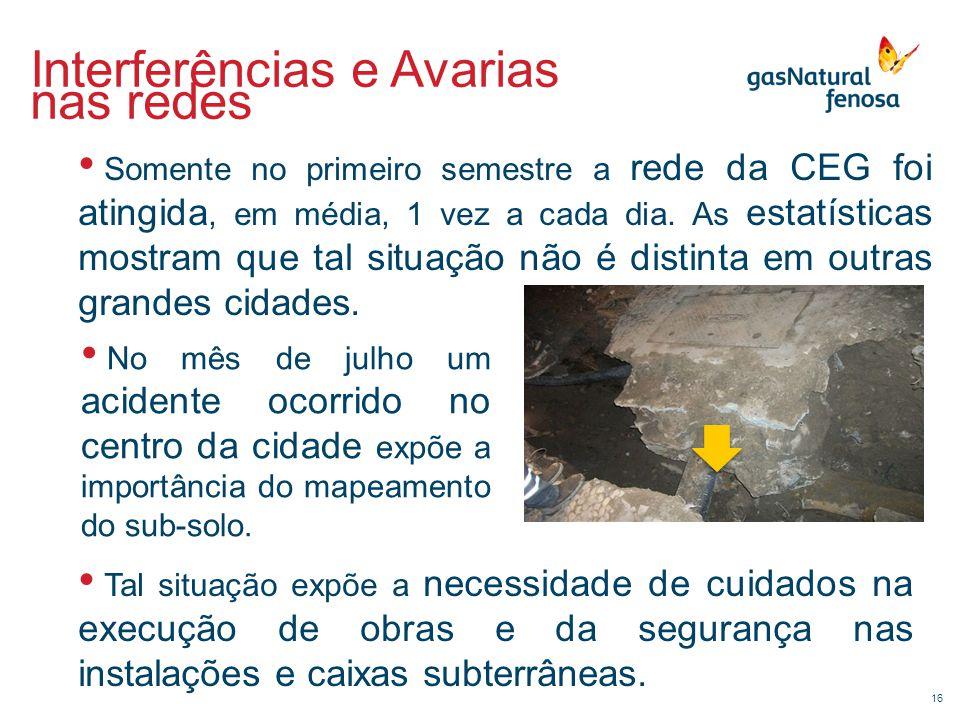 16 Interferências e Avarias nas redes • No mês de julho um acidente ocorrido no centro da cidade expõe a importância do mapeamento do sub-solo. • Some