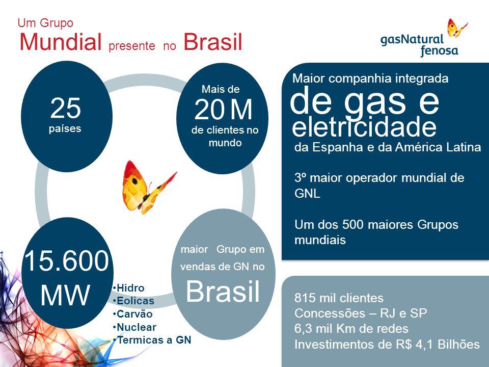 2 Maior companhia integrada de gas e eletricidade da Espanha e da América Latina 3º maior operador mundial de GNL Um dos 500 maiores Grupos mundiais M