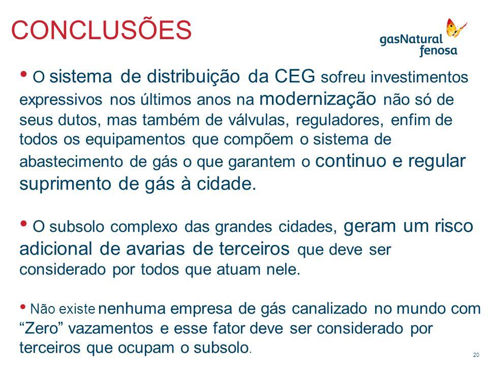 20 CONCLUSÕES • O sistema de distribuição da CEG sofreu investimentos expressivos nos últimos anos na modernização não só de seus dutos, mas também de