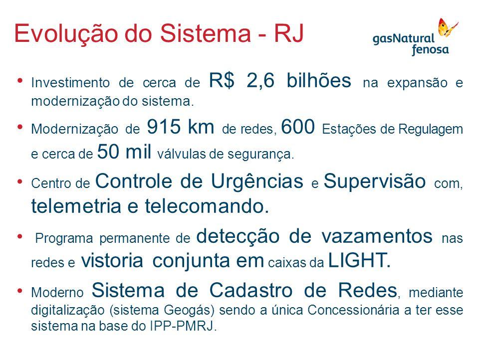 • Investimento de cerca de R$ 2,6 bilhões na expansão e modernização do sistema. • Modernização de 915 km de redes, 600 Estações de Regulagem e cerca