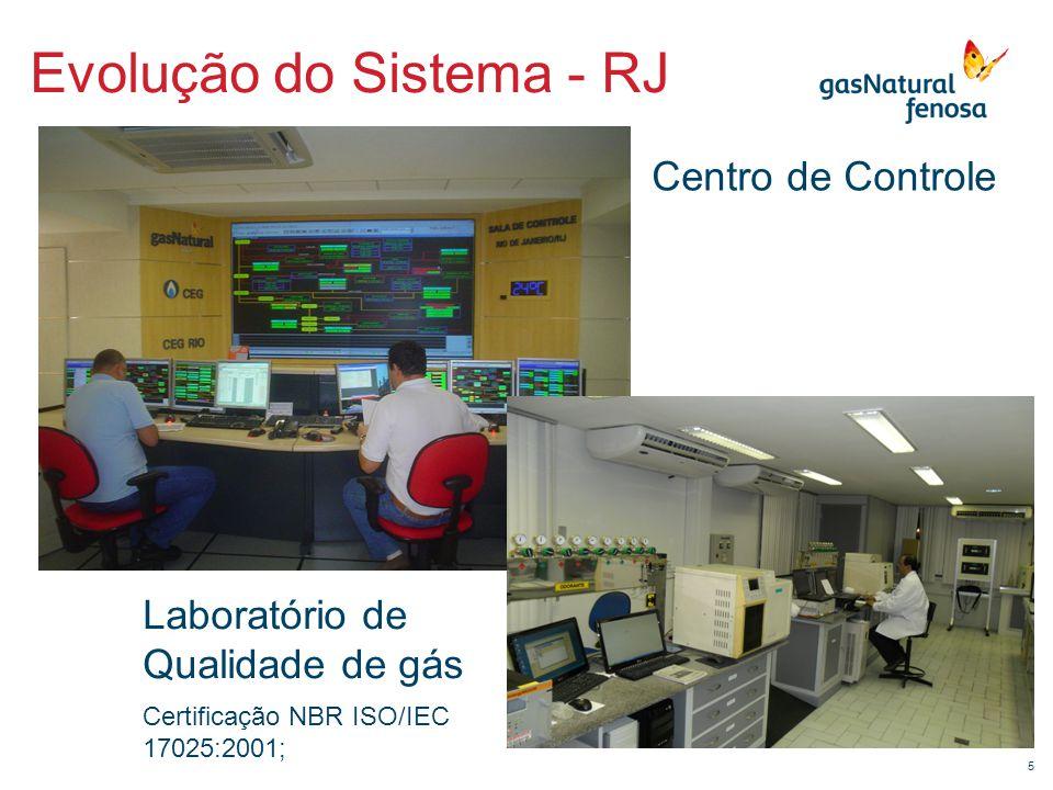 5 Laboratório de Qualidade de gás Certificação NBR ISO/IEC 17025:2001; Centro de Controle