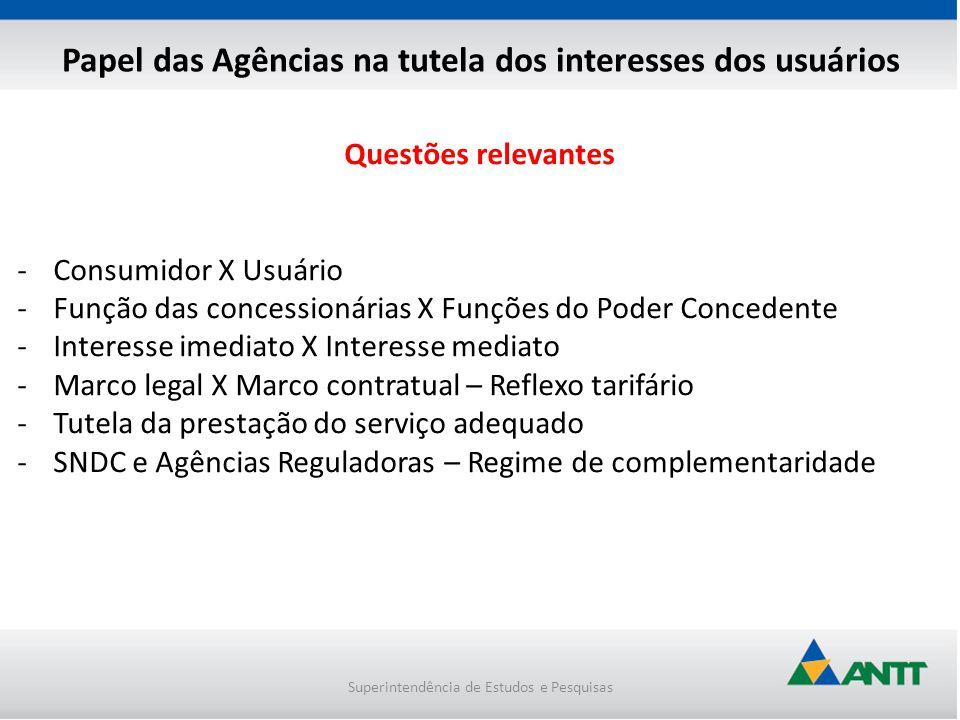 Questões relevantes -Consumidor X Usuário -Função das concessionárias X Funções do Poder Concedente -Interesse imediato X Interesse mediato -Marco leg