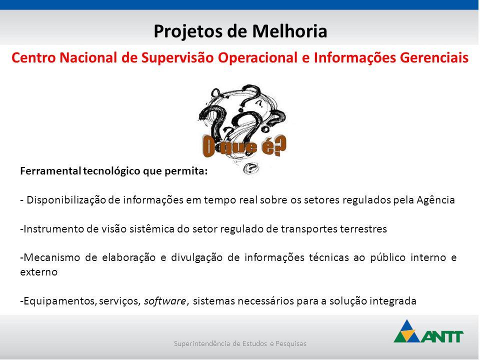 Superintendência de Estudos e Pesquisas Centro Nacional de Supervisão Operacional e Informações Gerenciais Ferramental tecnológico que permita: - Disp