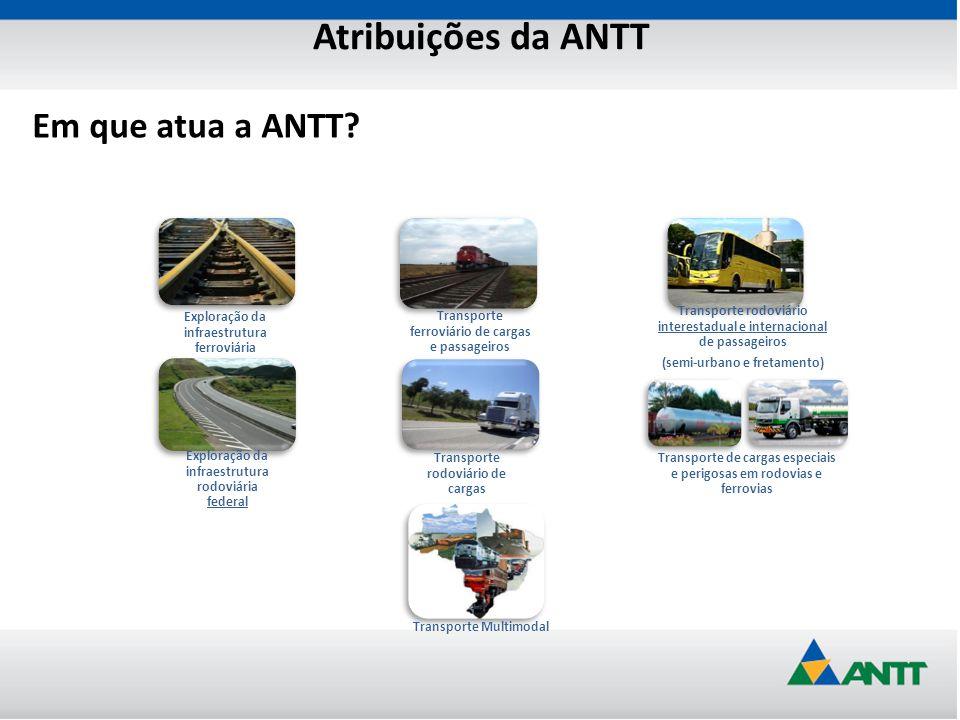 Atribuições da ANTT Em que atua a ANTT? Transporte ferroviário de cargas e passageiros Exploração da infraestrutura ferroviária Exploração da infraest