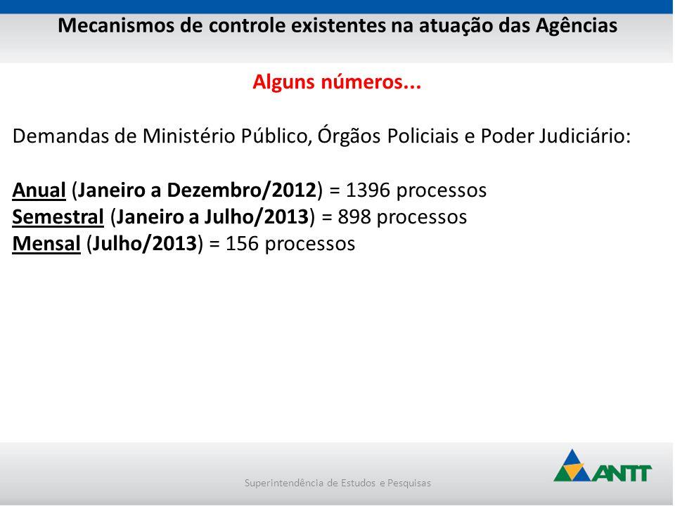 Alguns números... Demandas de Ministério Público, Órgãos Policiais e Poder Judiciário: Anual (Janeiro a Dezembro/2012) = 1396 processos Semestral (Jan
