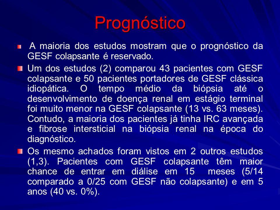 Prognóstico A maioria dos estudos mostram que o prognóstico da GESF colapsante é reservado. Um dos estudos (2) comparou 43 pacientes com GESF colapsan