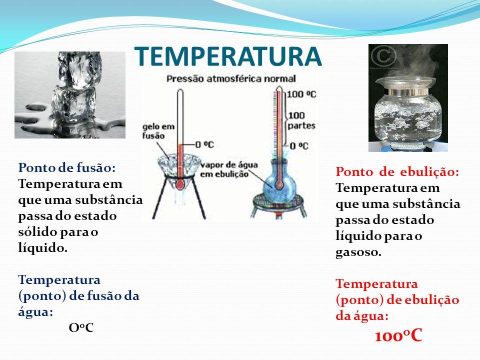 TENSÃO SUPERFICIAL tensão superficial A força que existe na superfície de líquidos em repouso é denominada tensão superficial.