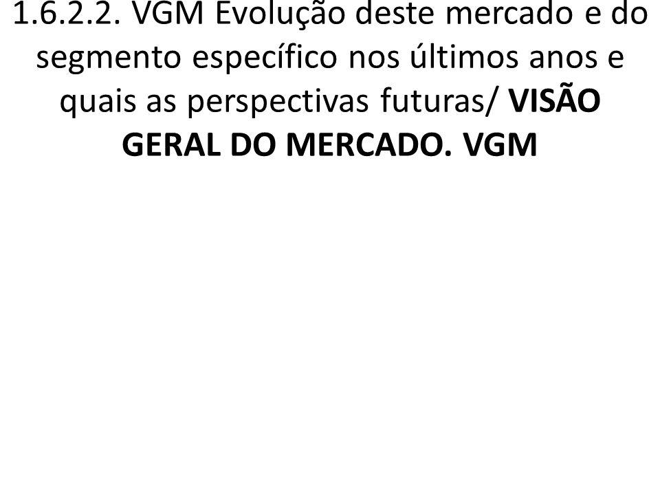1.6.2.2. VGM Evolução deste mercado e do segmento específico nos últimos anos e quais as perspectivas futuras/ VISÃO GERAL DO MERCADO. VGM