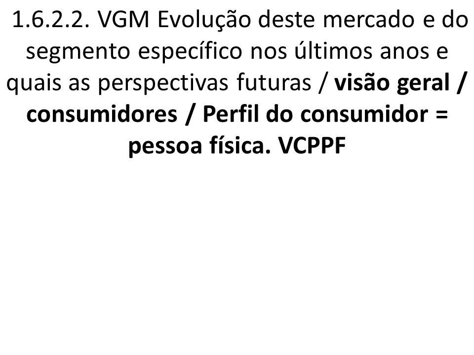 1.6.2.2. VGM Evolução deste mercado e do segmento específico nos últimos anos e quais as perspectivas futuras / visão geral / consumidores / Perfil do