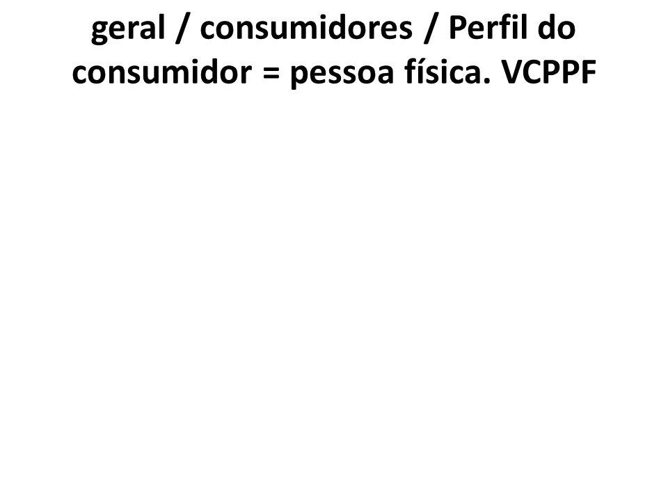 1.7.2. VCPPF Perfil Familiar/ 1.7. visão geral / consumidores / Perfil do consumidor = pessoa física. VCPPF