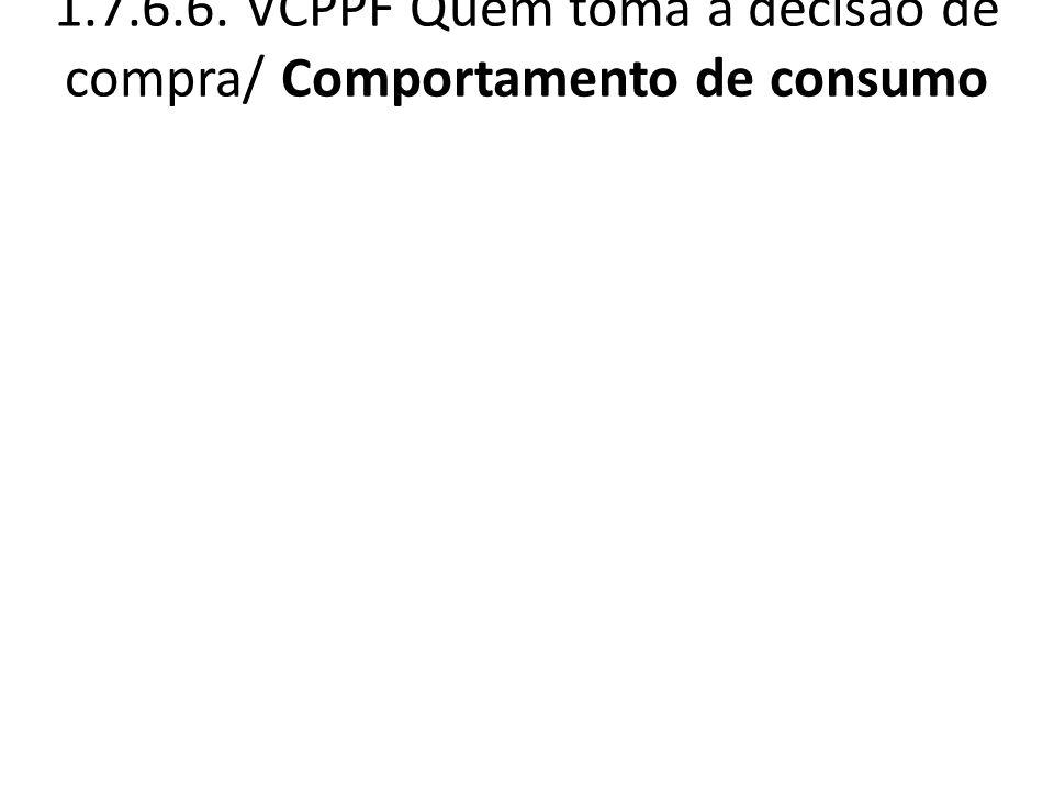 1.7.6.6. VCPPF Quem toma a decisão de compra/ Comportamento de consumo