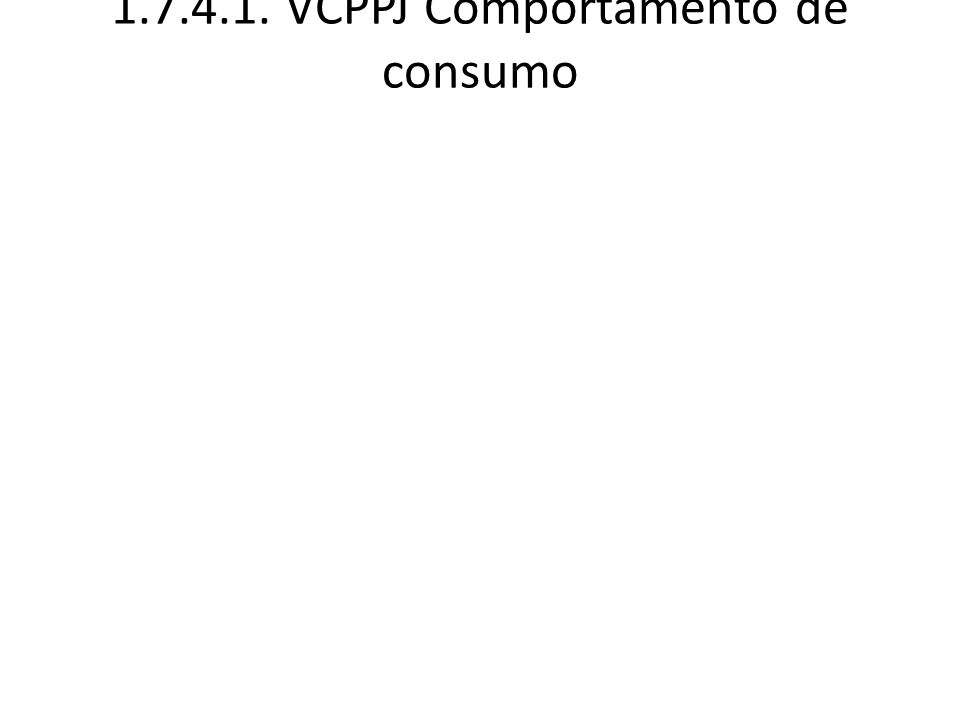 1.7.4.1. VCPPJ Comportamento de consumo